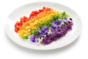 shutterstock_225879394 rainbow plate June15